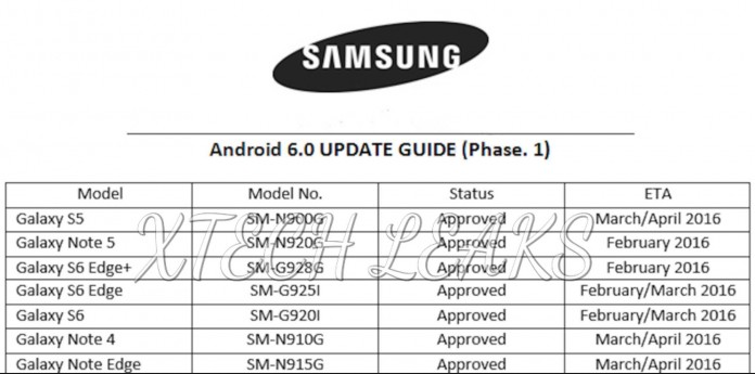 samsung android 6